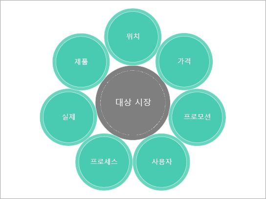 마케팅 믹스의 기본 다이어그램 서식 파일