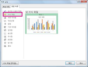 차트 삽입 대화 상자에 있는 모든 차트 탭의 서식 파일 폴더