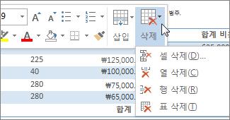 삭제 메뉴가 표시된 미니 도구 모음