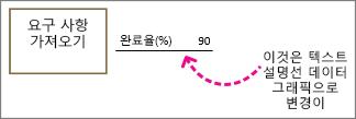 설명선 텍스트 데이터 그래픽을 텍스트 레이블이 있는 도형:이 변경할 수 있습니다