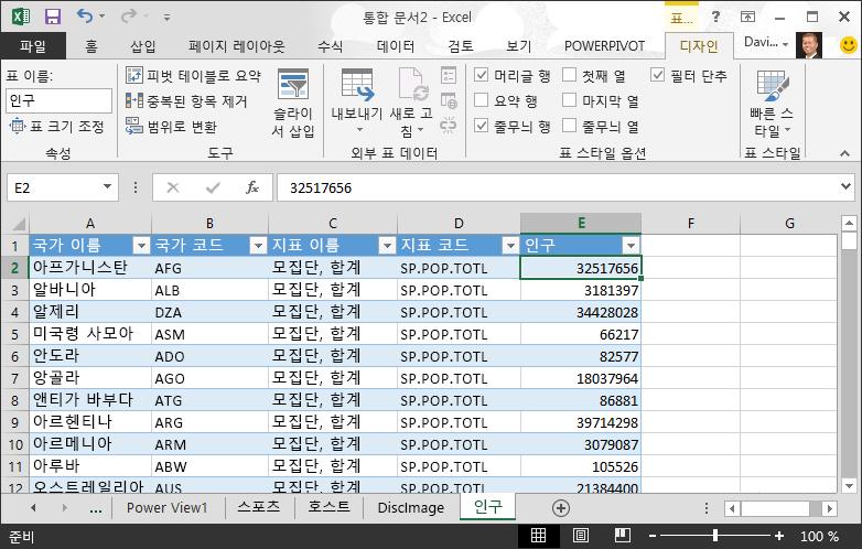 Excel로 가져온 인구 데이터