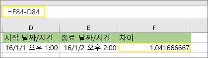 = E84-D84 및 1.041666667의 결과