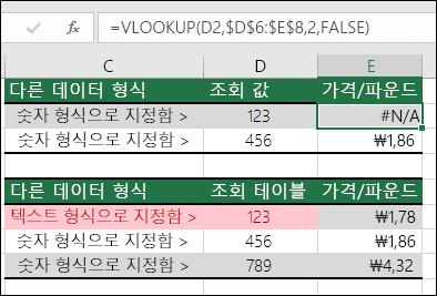 잘못된 값 형식입니다.  조회 항목은 숫자로 형식이 지정되어 있으나 조회 테이블은 텍스트로 형식이 지정되어 있어 #N/A 오류를 반환하는 VLOOKUP 수식을 보여주는 예입니다.