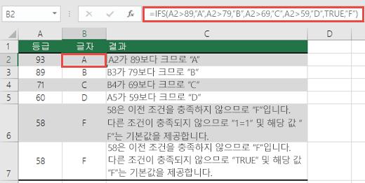 """IFS 함수 점수 예제입니다.  B2 셀의 수식은 =IFS(A2>89,""""A"""",A2>79,""""B"""",A2>69,""""C"""",A2>59,""""D"""",TRUE,""""F"""")"""