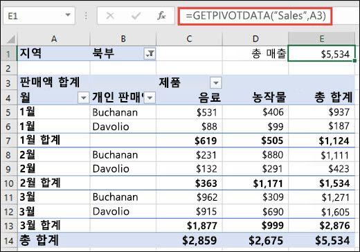 GETPIVOTDATA 함수를 사용하여 피벗테이블에서 데이터를 반환하는 예제입니다.