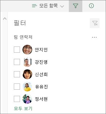 SPO 사용 열
