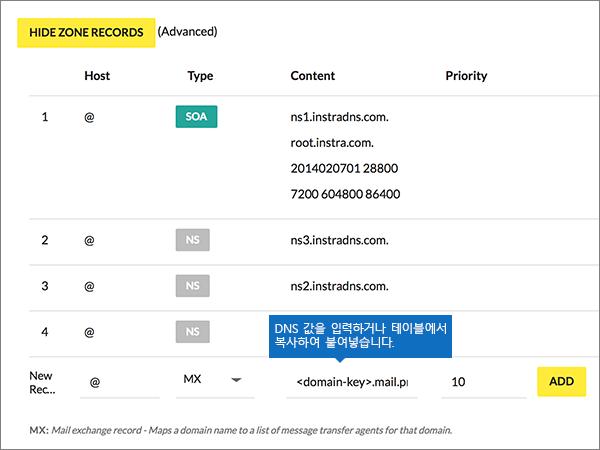 AsiaRegistry-BP-Configure-2-1