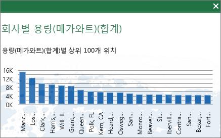 상위 100개 차트