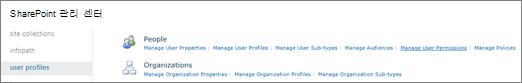 사용자 프로필 페이지에서 사용자의 사용 권한 관리 링크