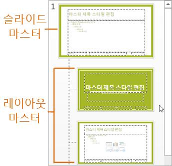 PowerPoint 슬라이드 마스터 보기에서 레이아웃이 있는 슬라이드 마스터