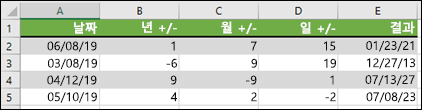 Date 함수를 사용 하 여 날짜에 연, 월 또는 일을 더하거나 뺄 수 있습니다.