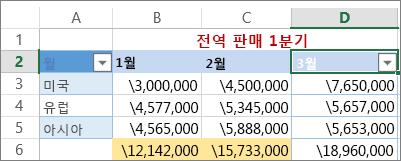 숫자 값에 대한 사용자 지정 필터 적용