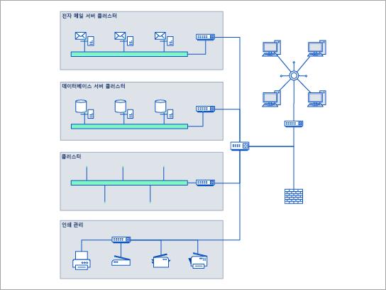 별모양 네트워크 다이어그램에 대 한 상세 네트워크 다이어그램 서식 파일입니다.