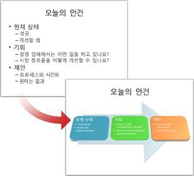 SmartArt 그래픽으로 변환된 일반 슬라이드