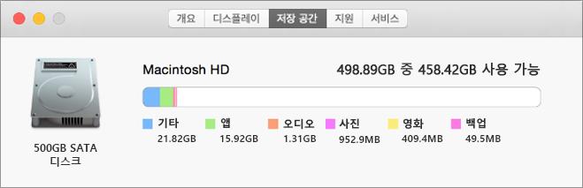 샘플 Macintosh Storage 탭 보기에는 저장된 앱, 오디오, 영화 등의 크기와 함께 하드 디스크 드라이브 그림이 표시됩니다. 또한 총 저장소 공간 크기와 사용 가능한 시간을 보여 줍니다.