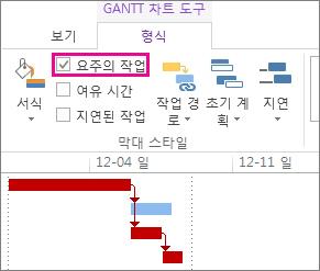 Project 2013에서 리본 메뉴의 요주의 작업 확인란 및 강조 표시된 Gantt 막대
