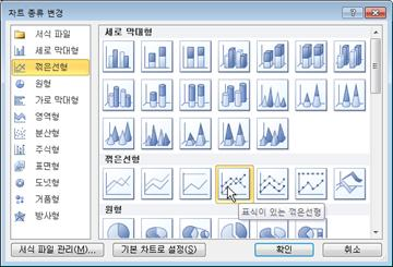 차트 삽입 대화 상자에서 선택할 수 있는 여러 종류의 차트