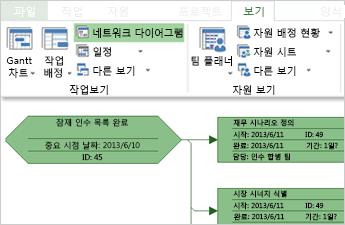 리본 메뉴의 작업 보기 그룹 및 예제 네트워크 다이어그램의 일부