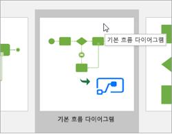 서식 파일의 순서도 범주에서 기본 흐름 다이어그램을 선택 합니다.