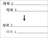 수준 3 항목을 수준 4 항목으로 변경하는 작업 표시