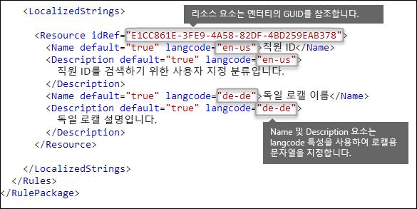 LocalizedStrings 요소의 내용을 보여 주는 XML 태그