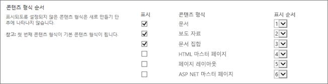 새 문서 순서를 변경 또는 숨기기 옵션 화면