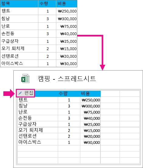표를 Excel로 변환