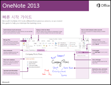 OneNote 2013 빠른 시작 가이드