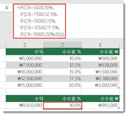 D9의 수식은 =IF(C9>5000,10%,IF(C9>7500,12.5%,IF(C9>10000,15%,IF(C9>12500,17.5%,IF(C9>15000,20%,0)))))으로, 순서가 잘못되었습니다.