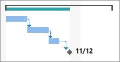 Gantt 차트의 중요 시점 기호 이미지