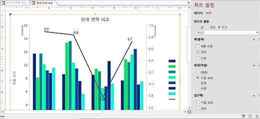 새 차트를 이용한 데이터 시각화