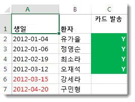 Excel의 예제 조건부 서식