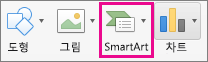 조직도 SmartArt