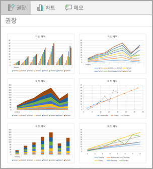 데이터에 대 한 추천된 차트 디자인