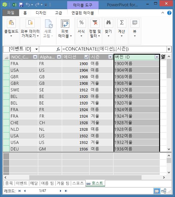만들어진 DAX 계산 필드가 있는 Hosts 테이블
