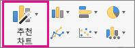 Mac용 Excel 추천 차트 리본 메뉴 명령