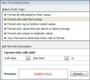 0보다 작은 숫자를 빨간 텍스트로 표시하는 조건부 서식 규칙