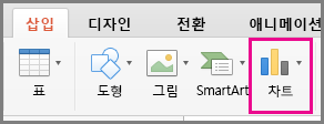 Mac용 Office 차트 만들기