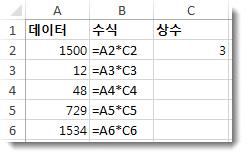 A 열의 데이터, B 열의 수식, C2 셀의 숫자 3