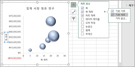 차트 요소 메뉴