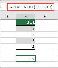 지정 된 범위의 30 번째 백분위 수가 = 백분위 수 (E2: E5, 0.3)로 반환 되는 Excel 백분위 수 함수