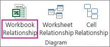 Workbook Relationship 명령