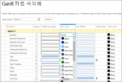 Project Online에서 Gantt 서식 페이지입니다.