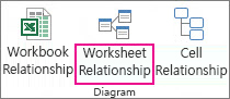 Worksheet Relationship 명령