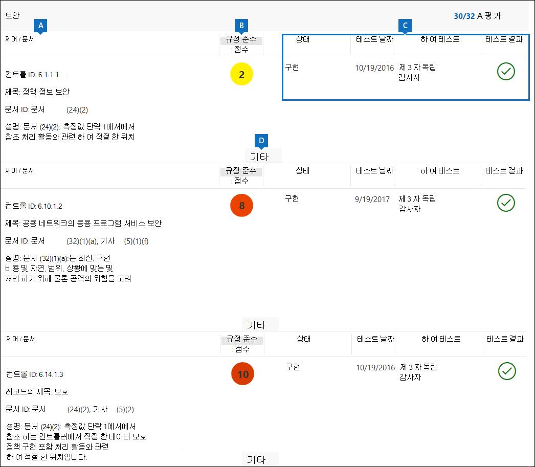 준수 관리자의 Microsoft 관리 컨트롤 세부 정보