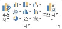 Excel 차트 단추