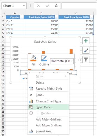 항목 축 마우스 오른쪽 단추 클릭 및 데이터 선택
