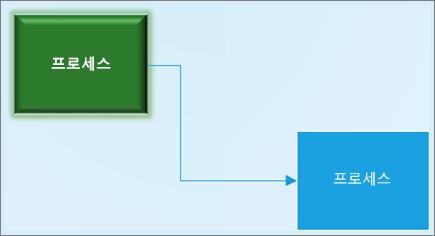 Visio 다이어그램에서 서로 다른 셰이프 서식이 적용된 2개의 연결된 셰이프 스크린샷.