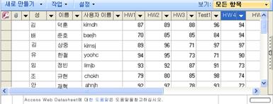 점수 입력 데이터시트 보기를 통해 점수를 업데이트할 수 있습니다.