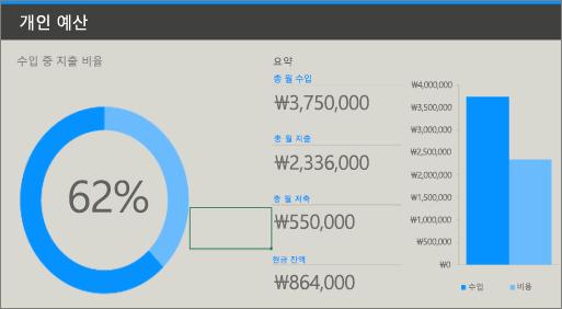 낮은 대비(회색 배경에 파랑 및 연한 파랑) 색을 사용하는 이전 개인 예산 Excel 서식 파일입니다.
